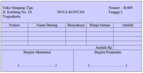 Contoh Normalisasi Sebuah Nota Second Solution